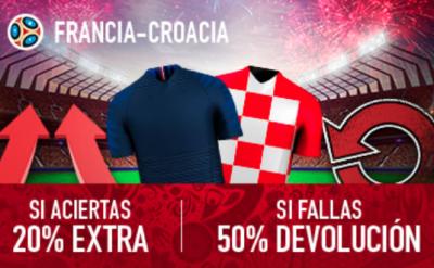 Promociones final del Mundial, tus apuestas en Sportium