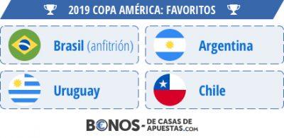Favoritos para ganar la Copa America de Brasil 2019 según las casas de apuestas